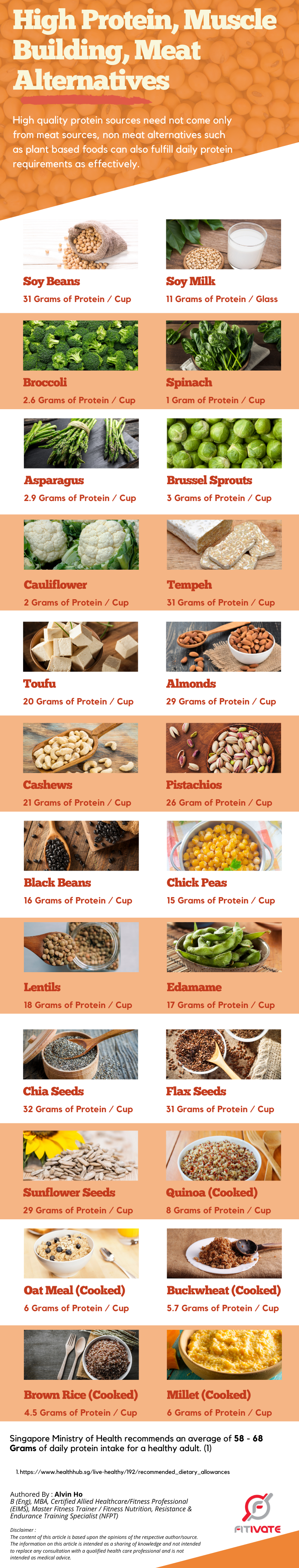 Meat Alternatives, high protein vegetables