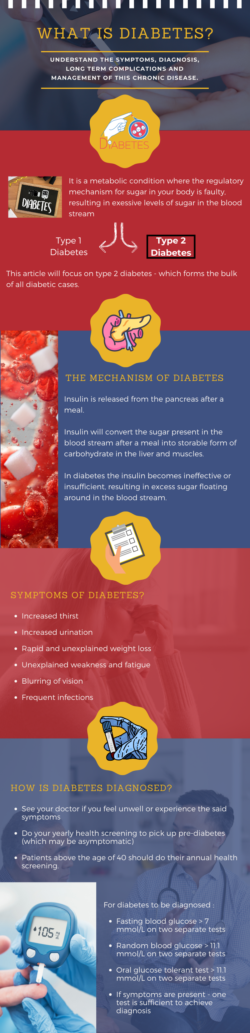 Diabetes definition, diabetes symptoms, diabetes diagnosis