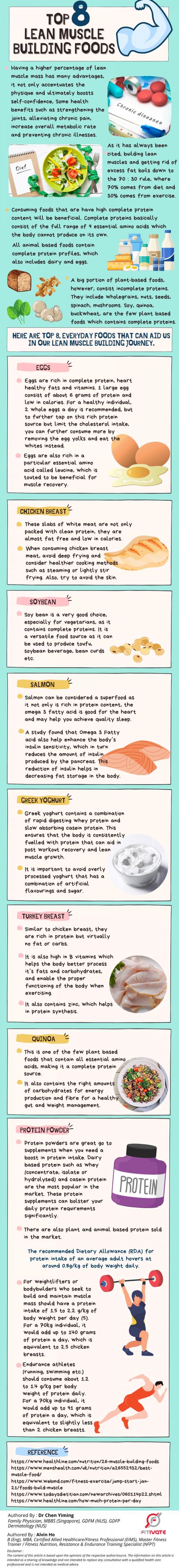 muscle building food, lean muscle building