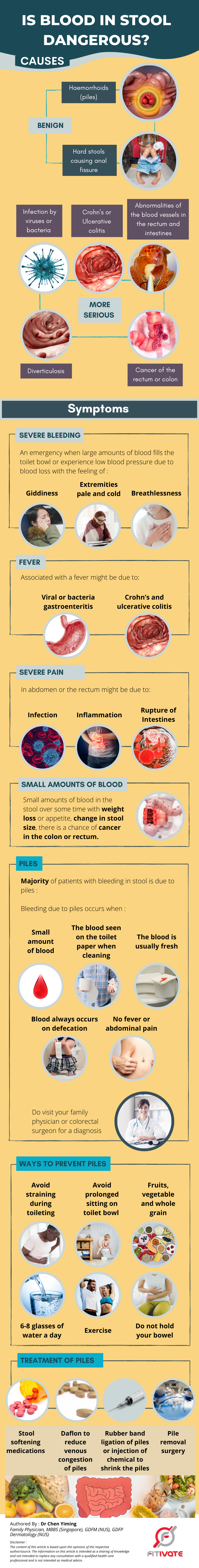 Blood in stool